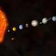 Solar system ill