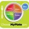 Myplate green1