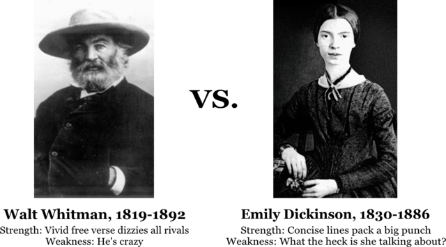 dickinson vs whitman Dickinson and whitman research paperwalt whitman and emily dickinson are probably two of the most influential people in american poetry dickinson vs whitman.