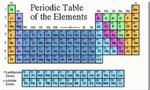 Periodic%20table tiny landscape