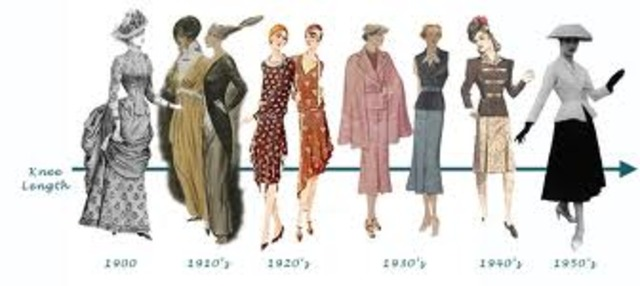 Fashion Trends From 1900 2010 Timeline Timetoast Timelines