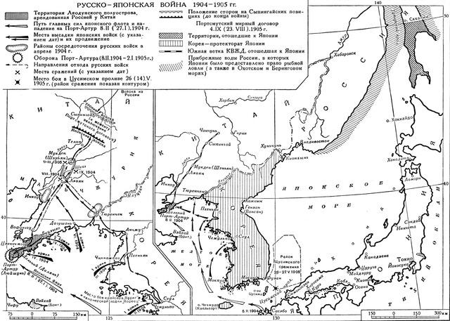 Русско-японской войны