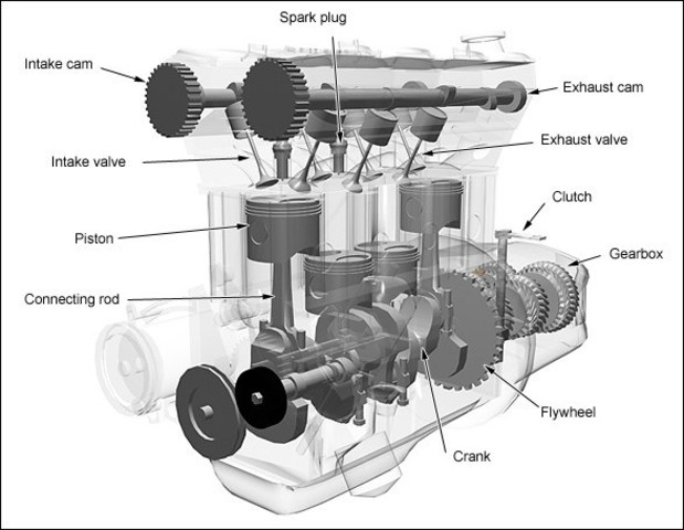 Commissioning of a Forced Induction Engine Test Bed — University of ...