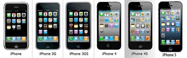 iPhone History timeline   Timetoast timelines