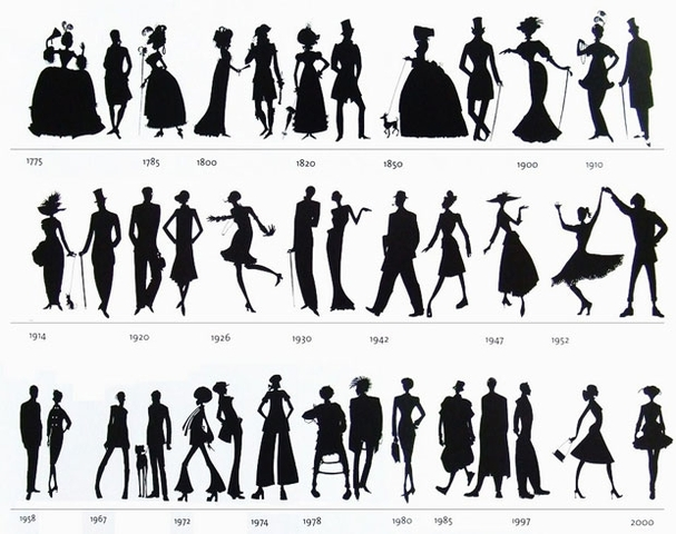 Vintage Closet And Style Fashion And Style Through The Decades The 00s 2000 2010
