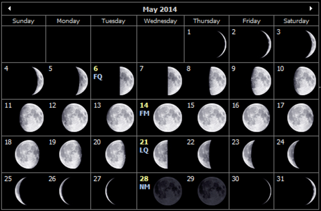 Moon Phases Timeline | Calendar Template 2016