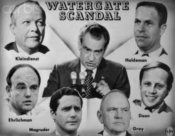 The Watergate scandal: United States vs. Nixon